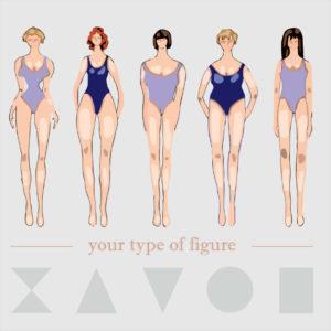 diferentes tipos de cuerpo