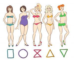 vestidos según tu tipo de cuerpo