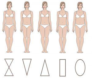 tipo de cuerpo para vestidos cortos