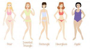 tipos de cuerpos para vestidos